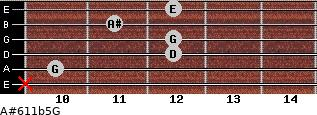 A#6\11b5\G for guitar on frets x, 10, 12, 12, 11, 12