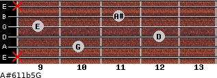 A#6\11b5\G for guitar on frets x, 10, 12, 9, 11, x