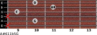 A#6\11b5\G for guitar on frets x, 10, x, 9, 11, 10