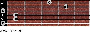 A#6/11b5sus/E for guitar on frets 0, 1, 1, 0, 4, 3