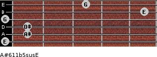 A#6/11b5sus/E for guitar on frets 0, 1, 1, 0, 5, 3