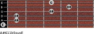 A#6/11b5sus/E for guitar on frets 0, 1, 1, 3, 4, 3