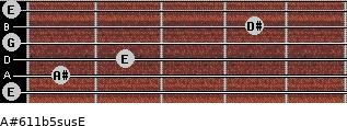 A#6/11b5sus/E for guitar on frets 0, 1, 2, 0, 4, 0