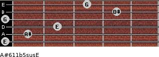 A#6/11b5sus/E for guitar on frets 0, 1, 2, 0, 4, 3