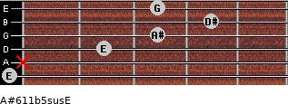 A#6/11b5sus/E for guitar on frets 0, x, 2, 3, 4, 3