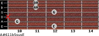 A#6/11b5sus/E for guitar on frets 12, 10, x, 12, 11, 11