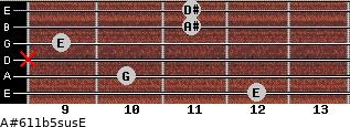 A#6/11b5sus/E for guitar on frets 12, 10, x, 9, 11, 11
