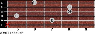 A#6/11b5sus/E for guitar on frets x, 7, 5, 8, 8, 6