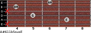 A#6/11b5sus/E for guitar on frets x, 7, 5, x, 4, 6
