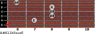 A#6/11b5sus/E for guitar on frets x, 7, 8, 8, 8, 6