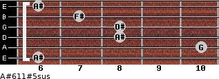 A#6/11#5sus for guitar on frets 6, 10, 8, 8, 7, 6
