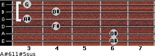 A#6/11#5sus for guitar on frets 6, 6, 4, 3, 4, 3