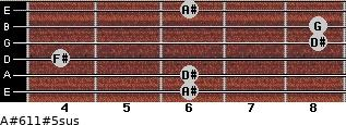 A#6/11#5sus for guitar on frets 6, 6, 4, 8, 8, 6