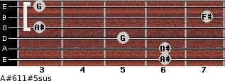 A#6/11#5sus for guitar on frets 6, 6, 5, 3, 7, 3