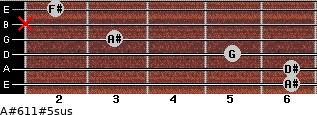 A#6/11#5sus for guitar on frets 6, 6, 5, 3, x, 2