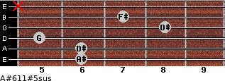 A#6/11#5sus for guitar on frets 6, 6, 5, 8, 7, x