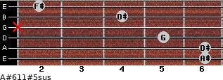 A#6/11#5sus for guitar on frets 6, 6, 5, x, 4, 2