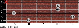 A#6/11#5sus for guitar on frets 6, 9, 5, 8, 8, x