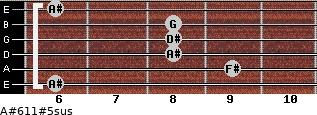 A#6/11#5sus for guitar on frets 6, 9, 8, 8, 8, 6