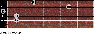 A#6/11#5sus for guitar on frets x, 1, 1, 0, 4, 2