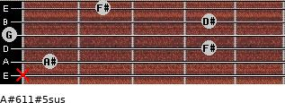 A#6/11#5sus for guitar on frets x, 1, 4, 0, 4, 2