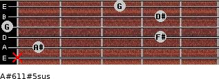 A#6/11#5sus for guitar on frets x, 1, 4, 0, 4, 3
