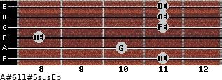 A#6/11#5sus/Eb for guitar on frets 11, 10, 8, 11, 11, 11