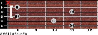 A#6/11#5sus/Eb for guitar on frets 11, 10, 8, 11, 8, x
