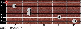 A#6/11#5sus/Eb for guitar on frets 11, 10, 8, 8, 7, x