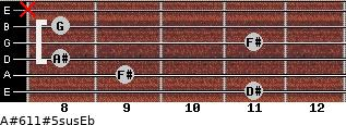 A#6/11#5sus/Eb for guitar on frets 11, 9, 8, 11, 8, x