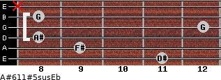 A#6/11#5sus/Eb for guitar on frets 11, 9, 8, 12, 8, x