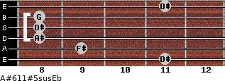 A#6/11#5sus/Eb for guitar on frets 11, 9, 8, 8, 8, 11