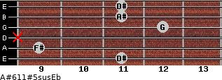 A#6/11#5sus/Eb for guitar on frets 11, 9, x, 12, 11, 11