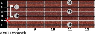 A#6/11#5sus/Eb for guitar on frets 11, x, 8, 11, 8, 11