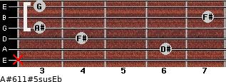 A#6/11#5sus/Eb for guitar on frets x, 6, 4, 3, 7, 3