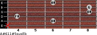 A#6/11#5sus/Eb for guitar on frets x, 6, 4, 8, 8, 6