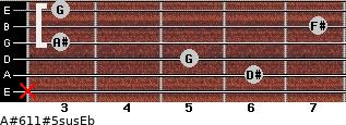 A#6/11#5sus/Eb for guitar on frets x, 6, 5, 3, 7, 3