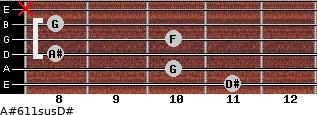 A#6/11sus/D# for guitar on frets 11, 10, 8, 10, 8, x