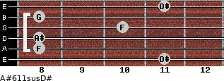 A#6/11sus/D# for guitar on frets 11, 8, 8, 10, 8, 11