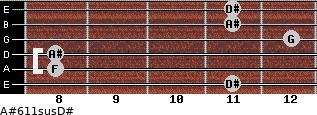 A#6/11sus/D# for guitar on frets 11, 8, 8, 12, 11, 11