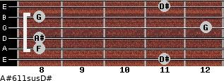 A#6/11sus/D# for guitar on frets 11, 8, 8, 12, 8, 11