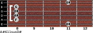 A#6/11sus/D# for guitar on frets 11, 8, 8, 8, 8, 11