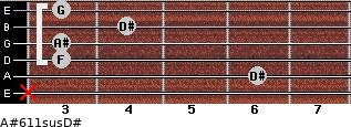 A#6/11sus/D# for guitar on frets x, 6, 3, 3, 4, 3