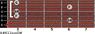 A#6/11sus/D# for guitar on frets x, 6, 3, 3, 6, 3