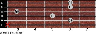 A#6/11sus/D# for guitar on frets x, 6, 5, 3, 6, 6