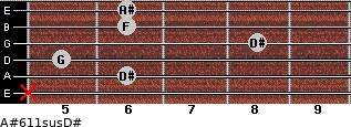 A#6/11sus/D# for guitar on frets x, 6, 5, 8, 6, 6