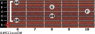 A#6/11sus/D# for guitar on frets x, 6, 8, 10, 8, 6