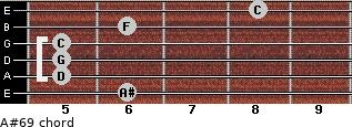 A#6/9 for guitar on frets 6, 5, 5, 5, 6, 8