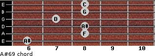 A#6/9 for guitar on frets 6, 8, 8, 7, 8, 8