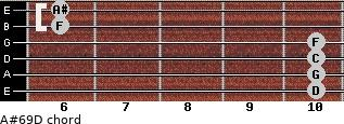 A#6/9/D for guitar on frets 10, 10, 10, 10, 6, 6